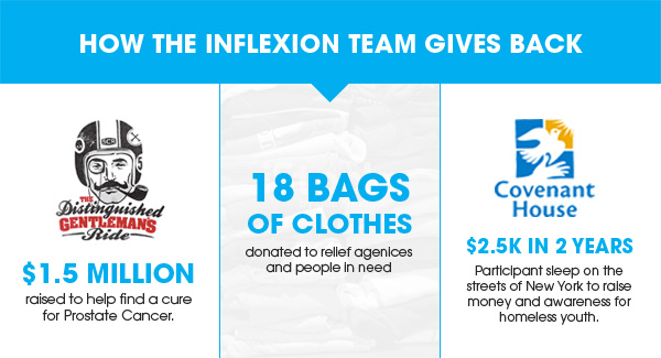 How the Inflexion Team Gives Back